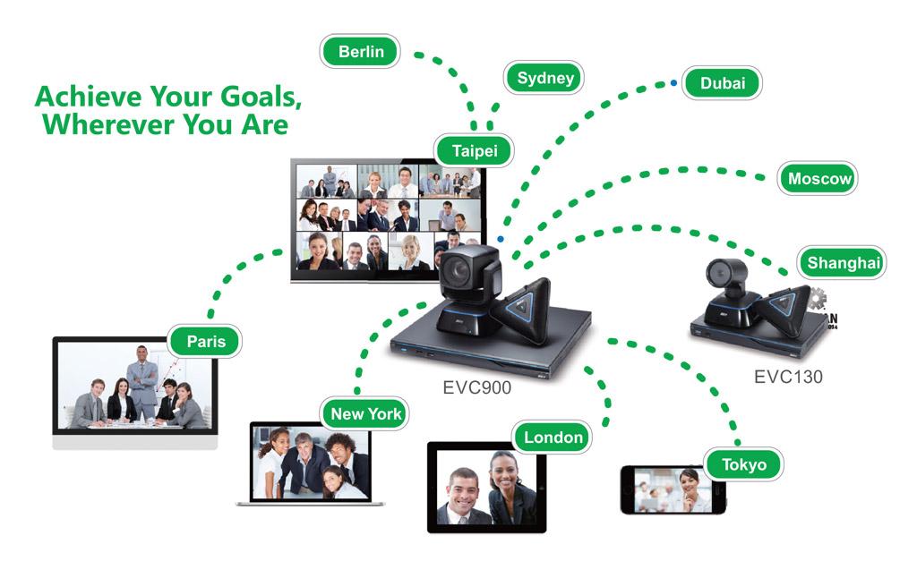 Giải pháp hội nghị truyền hình trực tuyến (video conference) là gì?