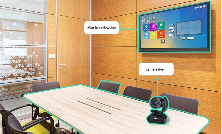Giải pháp phòng họp tích hợp công nghệ cao 4.0