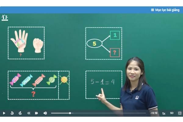 Cách giáo viên thích ứng với chương trình phổ thông mới