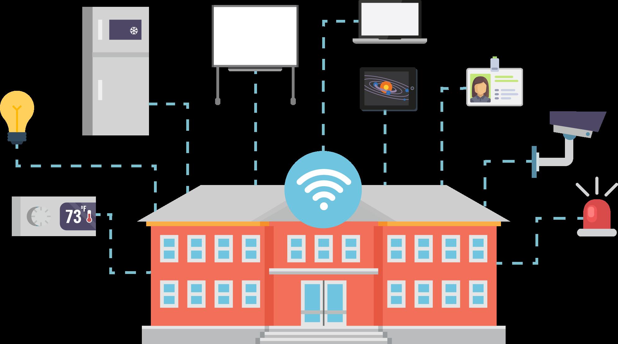 Interner of Things (IoT) cải thiện môi trường học tập thông minh trong thành phố thông minh