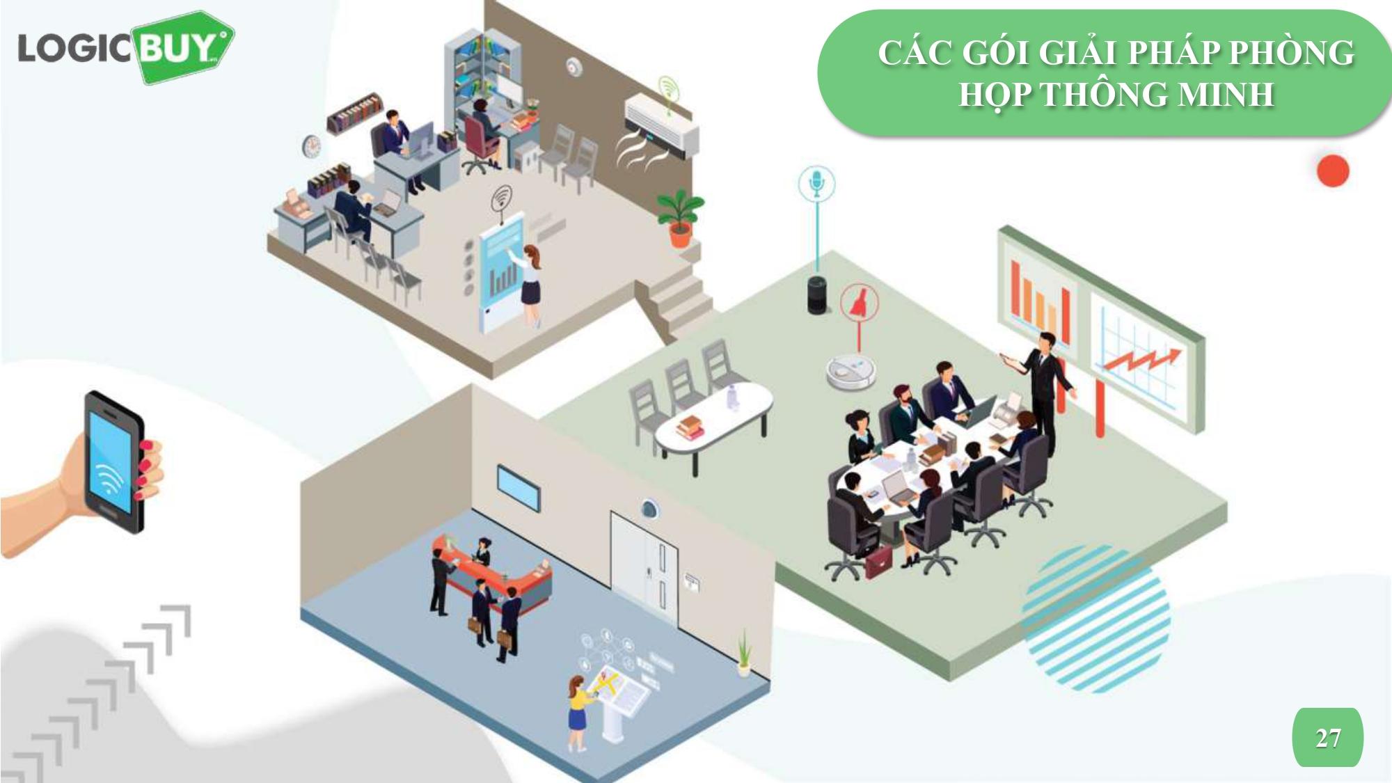 Giải pháp Văn phòng Thông minh IoT